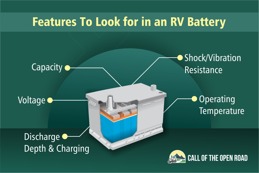 Features to Look for in an RV Battery Slide