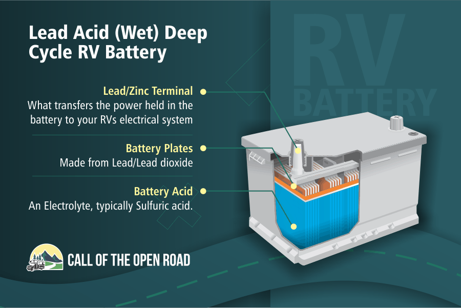 Lead-Acid-Wet-Deep-Cycle-RV-Battery-V2